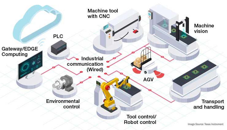 industry-4-isometric-notitle.JPG